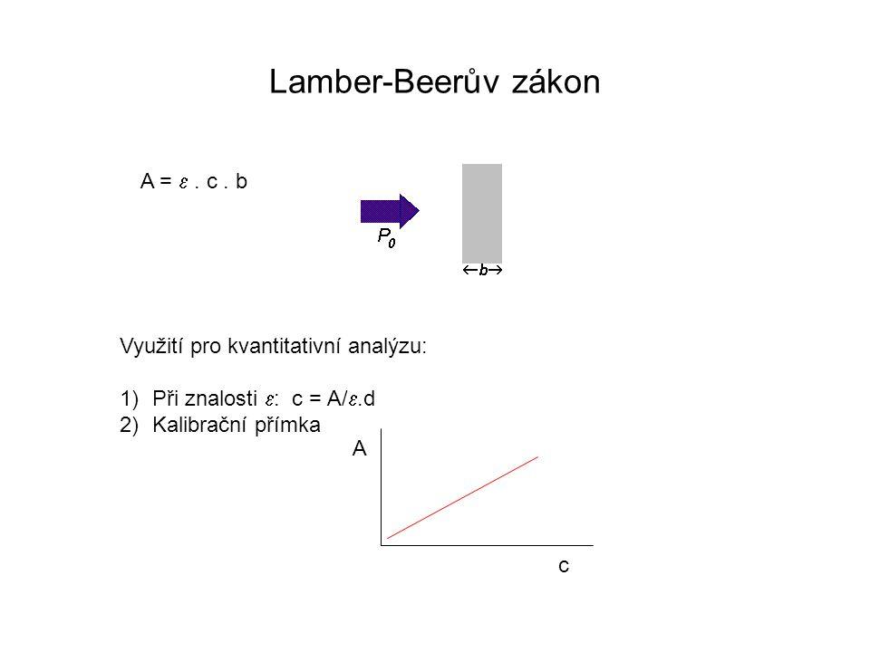 Lamber-Beerův zákon A = . c. b Využití pro kvantitativní analýzu: 1)Při znalosti  : c = A/ .d 2)Kalibrační přímka c A