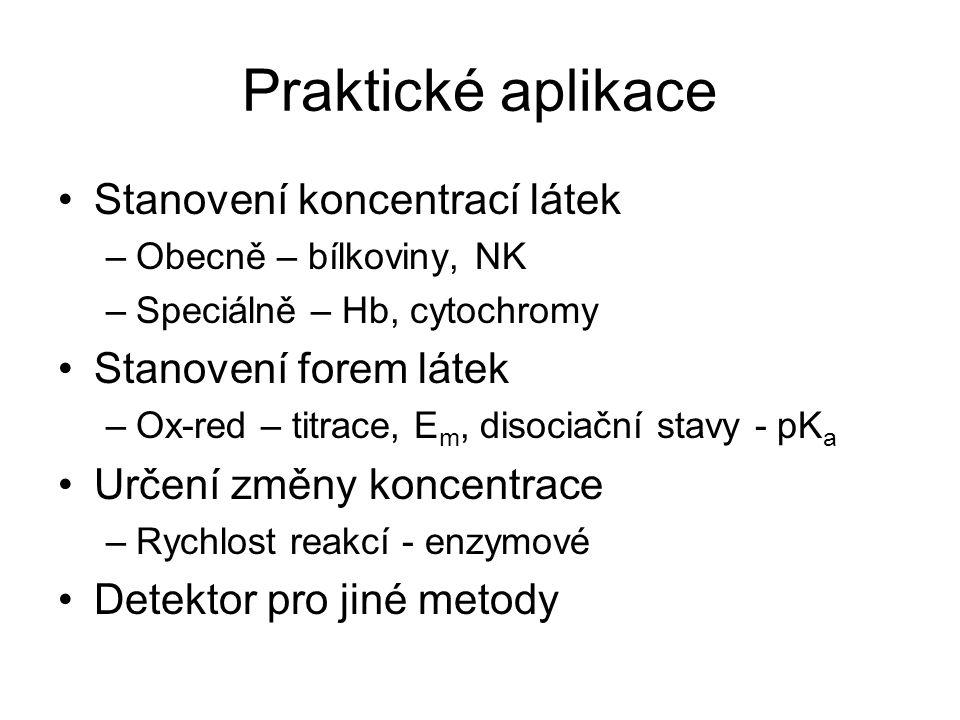 Praktické aplikace Stanovení koncentrací látek –Obecně – bílkoviny, NK –Speciálně – Hb, cytochromy Stanovení forem látek –Ox-red – titrace, E m, disoc