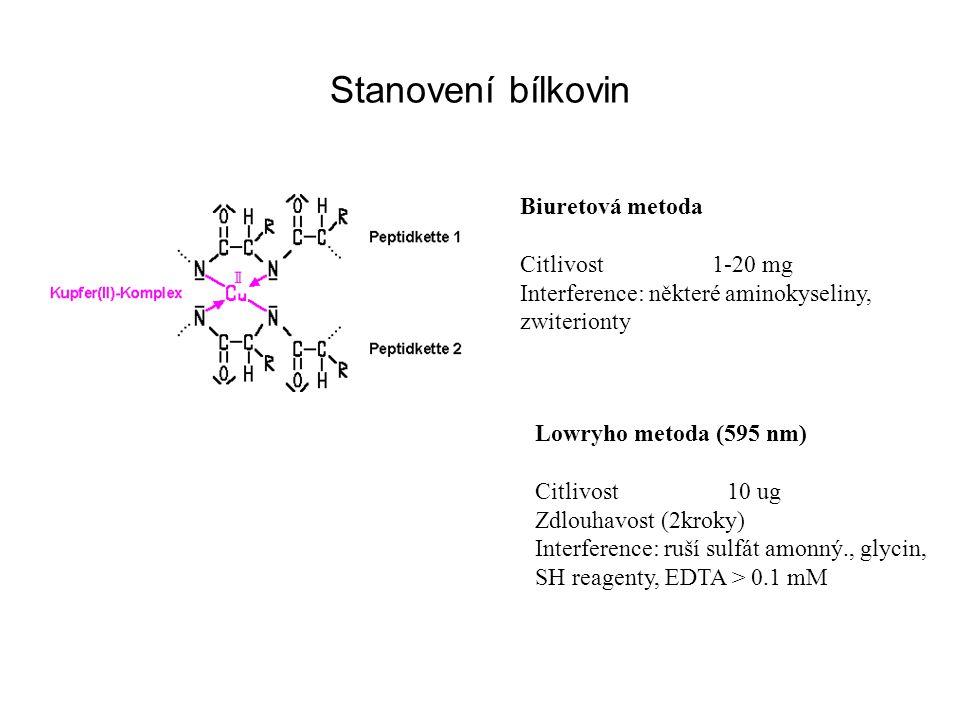 Stanovení bílkovin Biuretová metoda Citlivost 1-20 mg Interference: některé aminokyseliny, zwiterionty Lowryho metoda (595 nm) Citlivost 10 ug Zdlouhavost (2kroky) Interference: ruší sulfát amonný., glycin, SH reagenty, EDTA > 0.1 mM