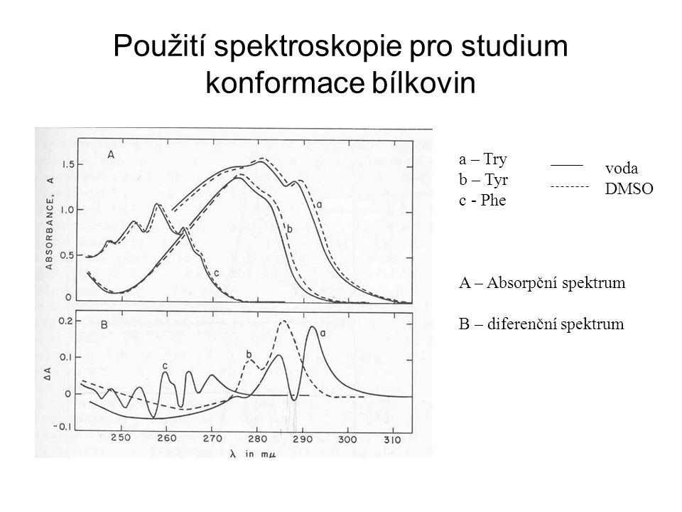 Použití spektroskopie pro studium konformace bílkovin a – Try b – Tyr c - Phe voda DMSO A – Absorpční spektrum B – diferenční spektrum