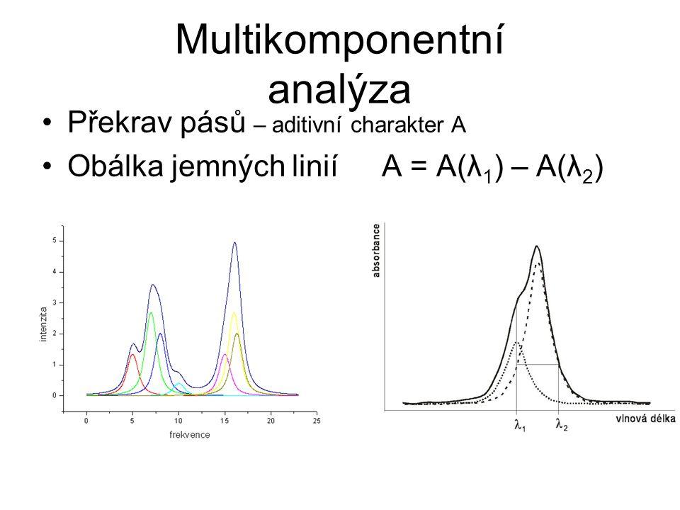 Multikomponentní analýza Překrav pásů – aditivní charakter A Obálka jemných liniíA = A(λ 1 ) – A(λ 2 )