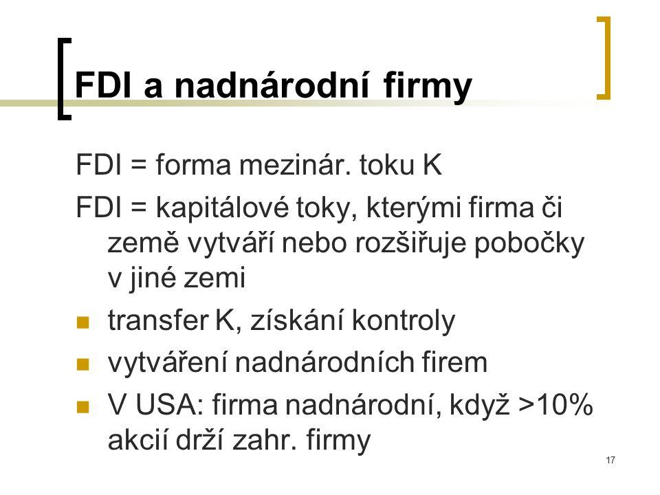 17 FDI a nadnárodní firmy FDI = forma mezinár. toku K FDI = kapitálové toky, kterými firma či země vytváří nebo rozšiřuje pobočky v jiné zemi transfer