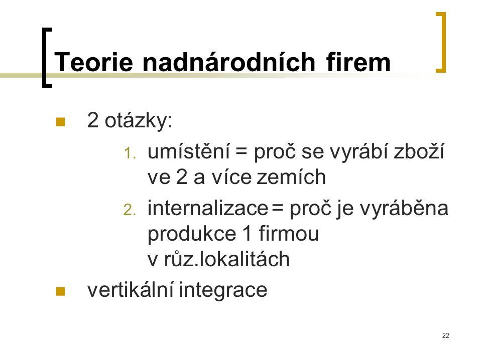 22 Teorie nadnárodních firem 2 otázky: 1. umístění = proč se vyrábí zboží ve 2 a více zemích 2. internalizace = proč je vyráběna produkce 1 firmou v r