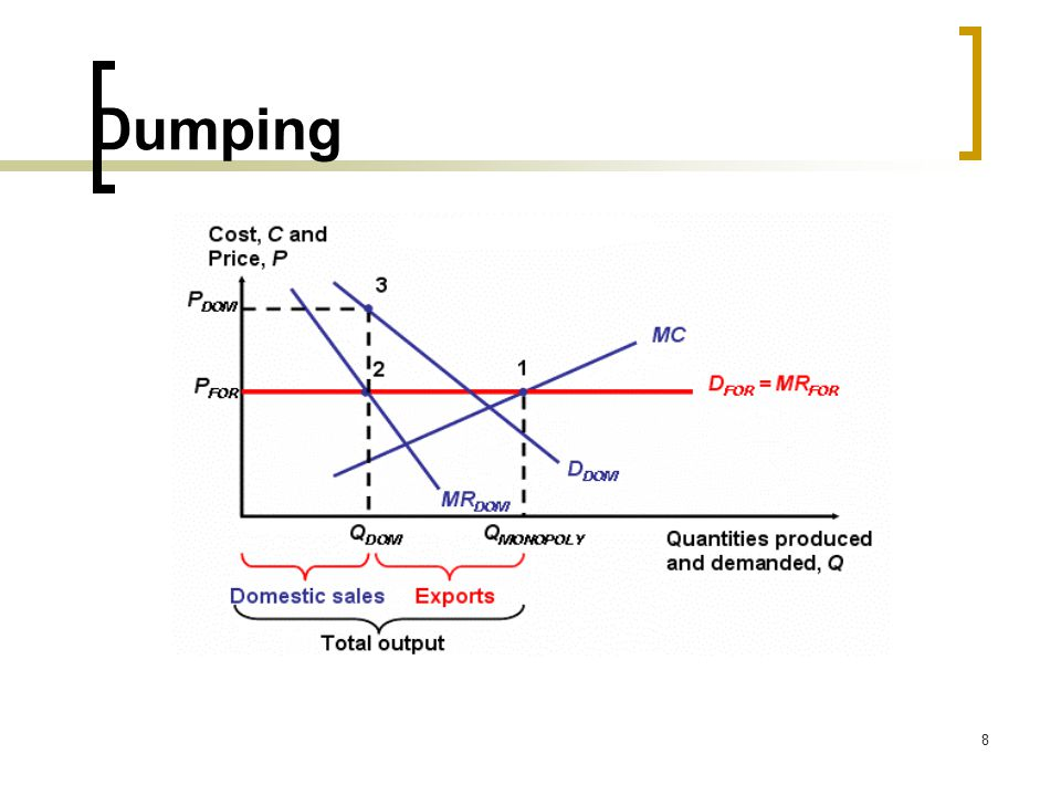 9 Antidumping jako protekcionismus firmy poškozené dumpingem žádají o pomoc vládní instituce oprávněnost → antidumpingové clo cenová diskriminace = normální obchodní strategie pravidlo spravedlivé ceny USA (2001): antidumpingové či odvetné clo na 256 položek ze 40 zemí