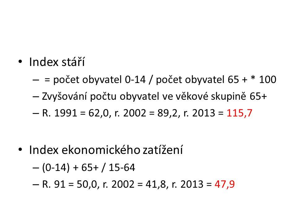 Index stáří – = počet obyvatel 0-14 / počet obyvatel 65 + * 100 – Zvyšování počtu obyvatel ve věkové skupině 65+ – R.