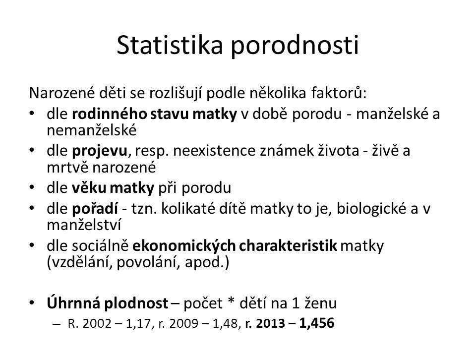 Statistika porodnosti Narozené děti se rozlišují podle několika faktorů: dle rodinného stavu matky v době porodu - manželské a nemanželské dle projevu, resp.