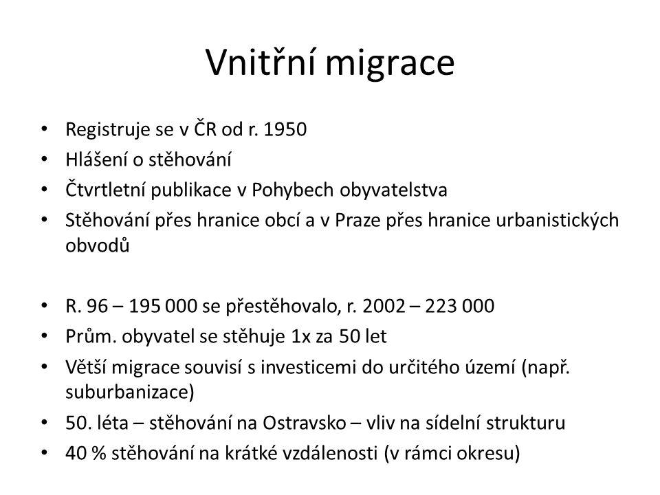 Vnitřní migrace Registruje se v ČR od r.