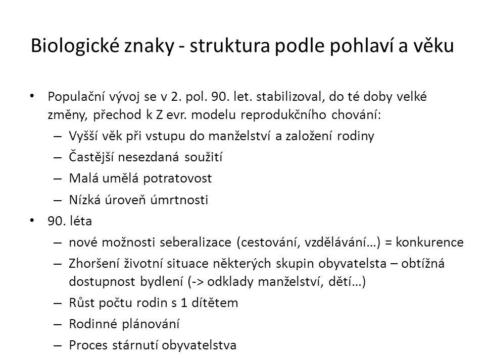 Sňatečnost Do konce 80.let úroveň sňatečnosti v ČR vysoká (u žen 96–97 %, u mužů 90–95 %) Prům.