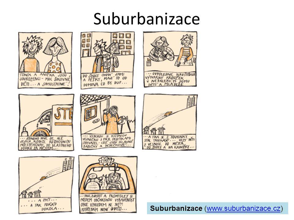 Suburbanizace Suburbanizace (www.suburbanizace.cz)www.suburbanizace.cz