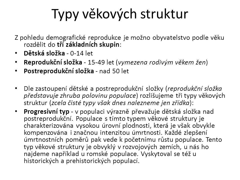 Typy věkových struktur Stacionární typ - dětská a postreprodukční složka jsou téměř v rovnováze.