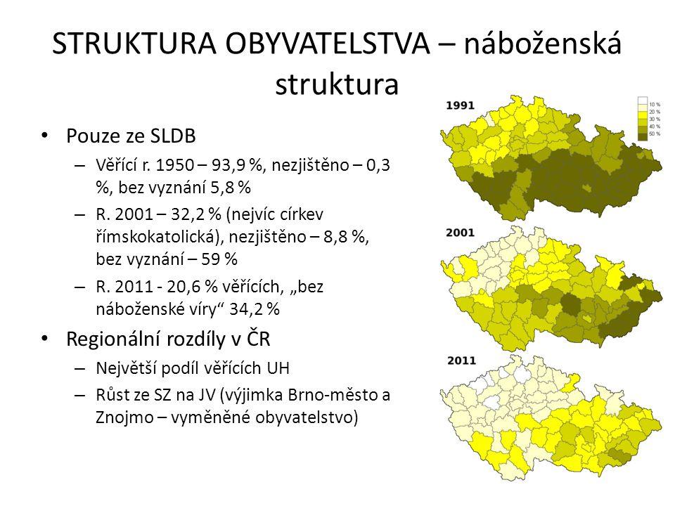 STRUKTURA OBYVATELSTVA – náboženská struktura Pouze ze SLDB – Věřící r.
