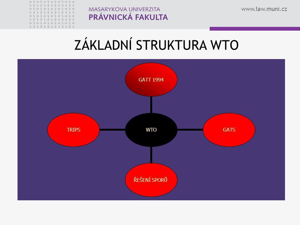 www.law.muni.cz ZÁKLADNÍ STRUKTURA WTO WTO GATT 1994 GATS ŘEŠENÍ SPORŮ TRIPS