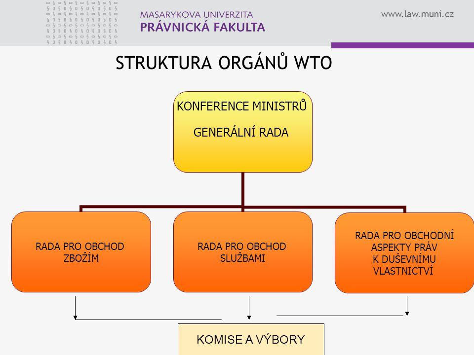 www.law.muni.cz STRUKTURA ORGÁNŮ WTO KONFERENCE MINISTRŮ GENERÁLNÍ RADA RADA PRO OBCHOD ZBOŽÍM RADA PRO OBCHOD SLUŽBAMI RADA PRO OBCHODNÍ ASPEKTY PRÁV