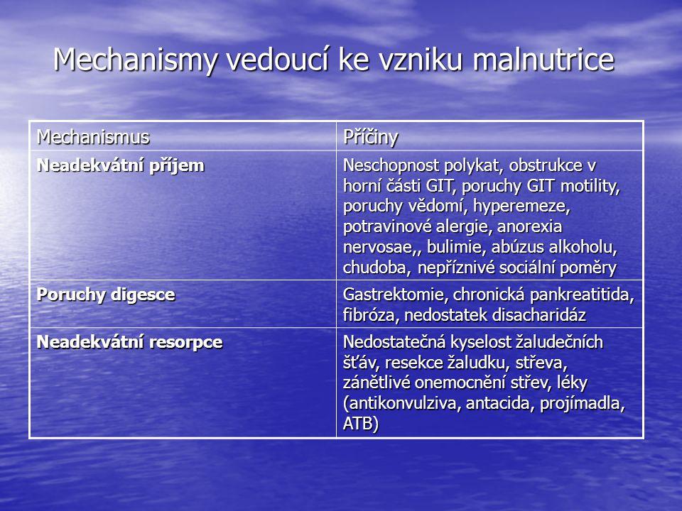 Mechanismy vedoucí ke vzniku malnutrice MechanismusPříčiny Poruchy utilizace Vrozené enzymatické poruchy, choroby jater, chronická renální insuficience, léky(cytostatika, orální antikoncepce, kortikosteroidy) Zvýšené ztráty Průjmy, píštěle, ztráta krve, dialýza, diabetes mellitus, nefrotický syndrom Zvýšená potřeba Fyziologicky: dětský věk, mládí, gravididta, laktace, operace, trauma, infekce, horečka Hyperthyreózanádory Zvýšené odbourávání živin Destrukce vitaminů při současném používání některých potravin (syrové maso některých ryb, syrový bílek – obsahuje antivitaminy)