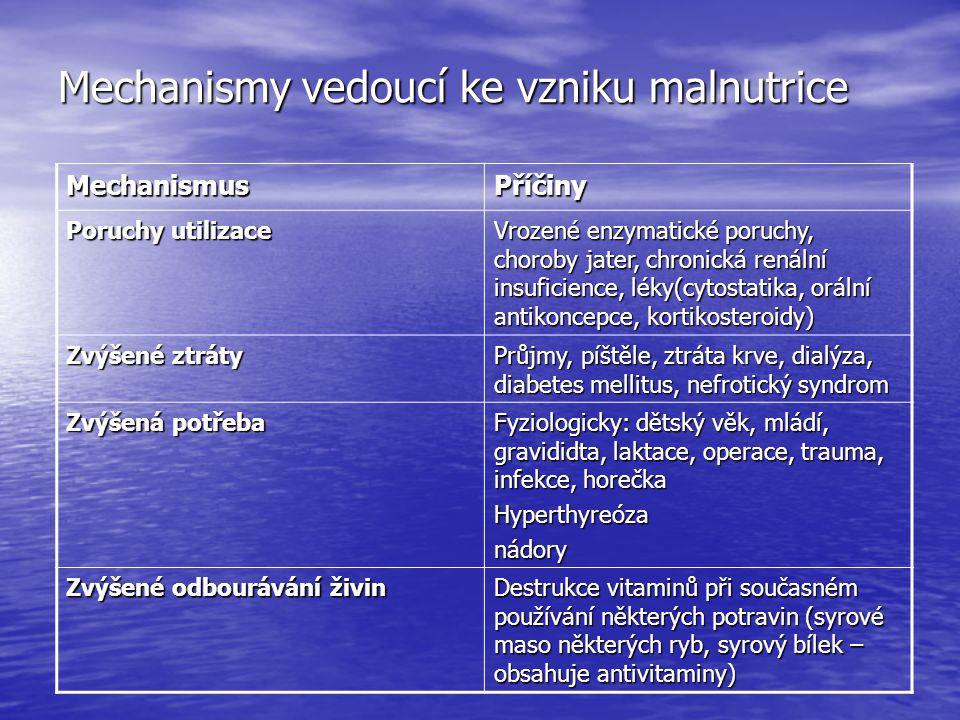 Velké energeticko-proteinové malnutrice (Protein Energy Malnutrition PEM) Výskyt – převážně dětství Výskyt – převážně dětství rozvojové země (1/2 dětí nepřežije 5 let) rozvojové země (1/2 dětí nepřežije 5 let) vyspělé země – pacienti v nemocnici vyspělé země – pacienti v nemocnici PEM zahrnuje PEM zahrnuje Kwashiorkor Kwashiorkor Marasmus Marasmus Přechodné formy marasmického kwashiorkoru Přechodné formy marasmického kwashiorkoru V současnosti postiženo okolo 200 miliónů dětí v rozvojových zemích (Asie, Latinská Amerika, Blízký východ a Afrika) – 1/3 dětí pod 5 let z celého světa je malnutrická V současnosti postiženo okolo 200 miliónů dětí v rozvojových zemích (Asie, Latinská Amerika, Blízký východ a Afrika) – 1/3 dětí pod 5 let z celého světa je malnutrická Dle WHO klesl počet postižených dětí pod 5 let z 42.6 % v roce 1975 na 34.6 % v roce 1995 Dle WHO klesl počet postižených dětí pod 5 let z 42.6 % v roce 1975 na 34.6 % v roce 1995 Poškození dětí – psychické i fyzické Poškození dětí – psychické i fyzické