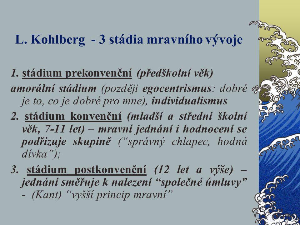 L. Kohlberg - 3 stádia mravního vývoje 1. stádium prekonvenční (předškolní věk) amorální stádium (později egocentrismus: dobré je to, co je dobré pro