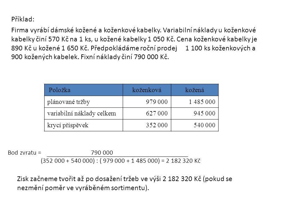 Položkakoženkovákožená plánované tržby979 0001 485 000 variabilní náklady celkem627 000945 000 krycí příspěvek352 000540 000 Příklad: Firma vyrábí dám