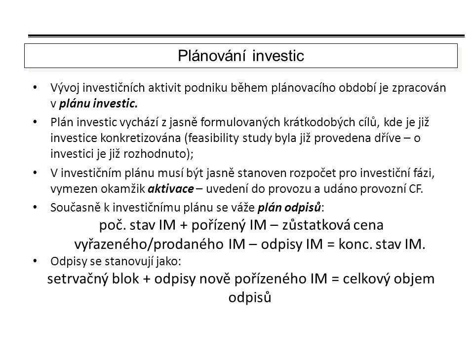 Vývoj investičních aktivit podniku během plánovacího období je zpracován v plánu investic. Plán investic vychází z jasně formulovaných krátkodobých cí