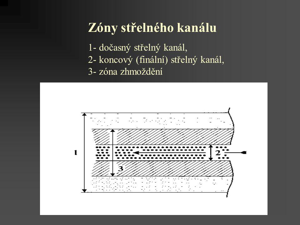 Zóny střelného kanálu 1- dočasný střelný kanál, 2- koncový (finální) střelný kanál, 3- zóna zhmoždění