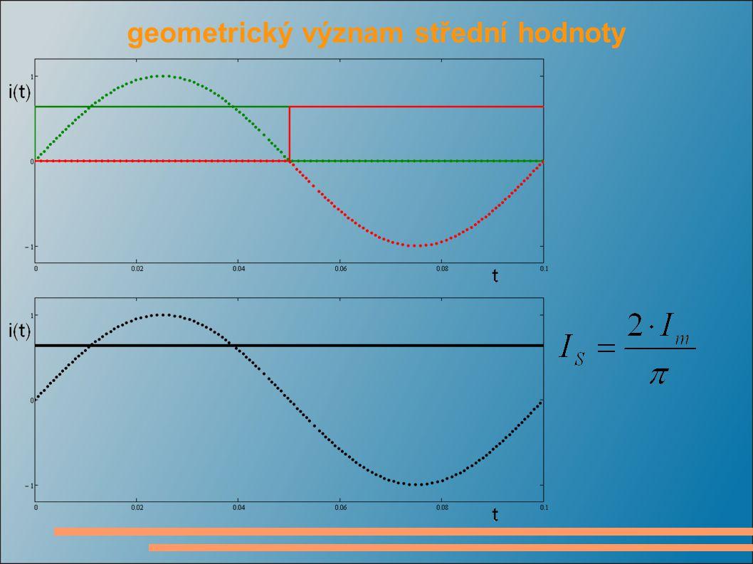 definice efektivní hodnoty střídavého proudu je rovna hodnotě stejnosměrného proudu, který by vyvinul stejné teplo jako proud proměnný označuje se RMS (Root Mean Square) jako druhá odmocnina ze střední hodnoty kvadrátu signálu při výpočtu u obecných periodických signálů musíme použít absolutní hodnotu u symetrických průběhů (sin, cos) lze počítat pouze v první půlperiodě a výsledek vynásobit 2