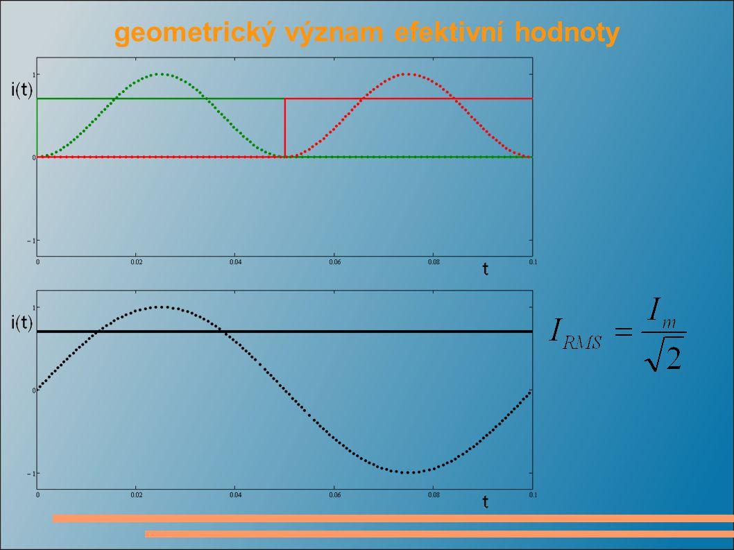 jiná definice efektivní hodnoty signálu efektivní hodnota střídavého proudu je rovna hodnotě stejnosměrného proudu, který by pro průchodu odporovou zátěží dával stejný průměrný výkon efektivní hodnota střídavého napětí je rovna hodnotě stejnosměrného napětí, které by po přiložení na odporovou zátěž dávalo stejný průměrný výkon