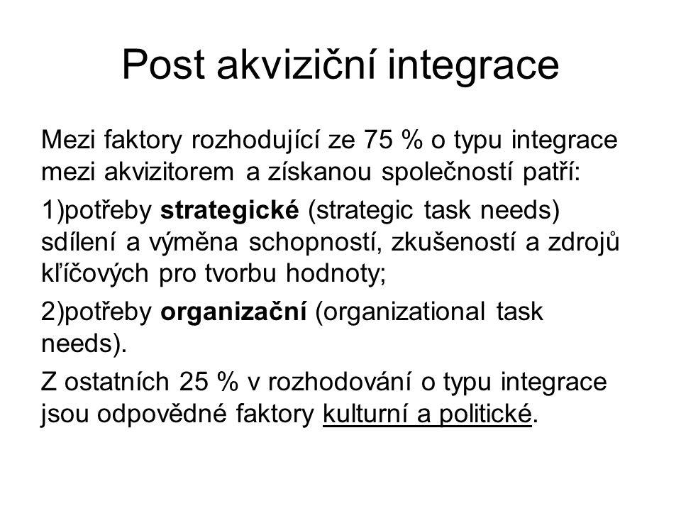 Post akviziční integrace Mezi faktory rozhodující ze 75 % o typu integrace mezi akvizitorem a získanou společností patří: 1)potřeby strategické (strategic task needs) sdílení a výměna schopností, zkušeností a zdrojů kľíčových pro tvorbu hodnoty; 2)potřeby organizační (organizational task needs).