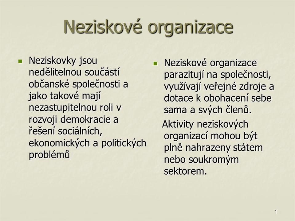 1 Neziskové organizace Neziskovky jsou nedělitelnou součástí občanské společnosti a jako takové mají nezastupitelnou roli v rozvoji demokracie a řešen