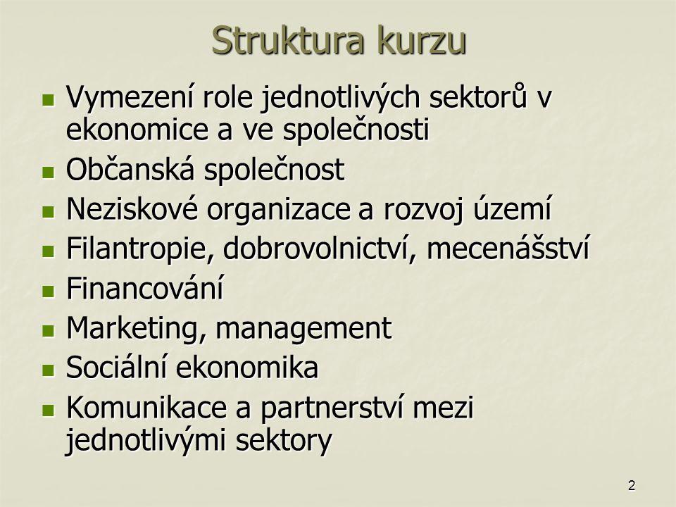 2 Struktura kurzu Vymezení role jednotlivých sektorů v ekonomice a ve společnosti Vymezení role jednotlivých sektorů v ekonomice a ve společnosti Obča