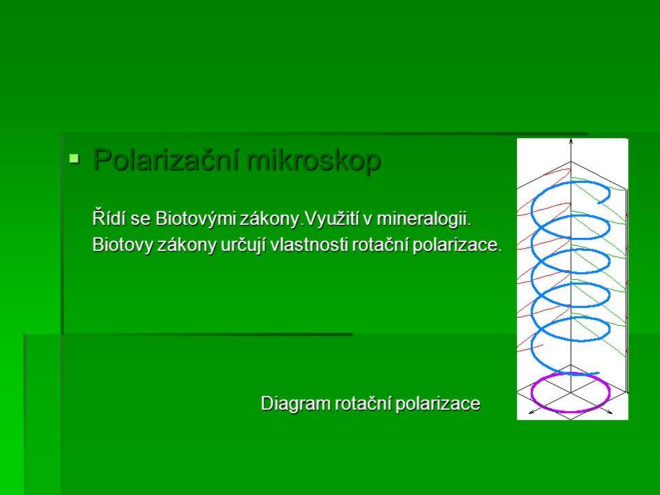  Polarizační mikroskop Řídí se Biotovými zákony.Využití v mineralogii. Biotovy zákony určují vlastnosti rotační polarizace. Diagram rotační polarizac