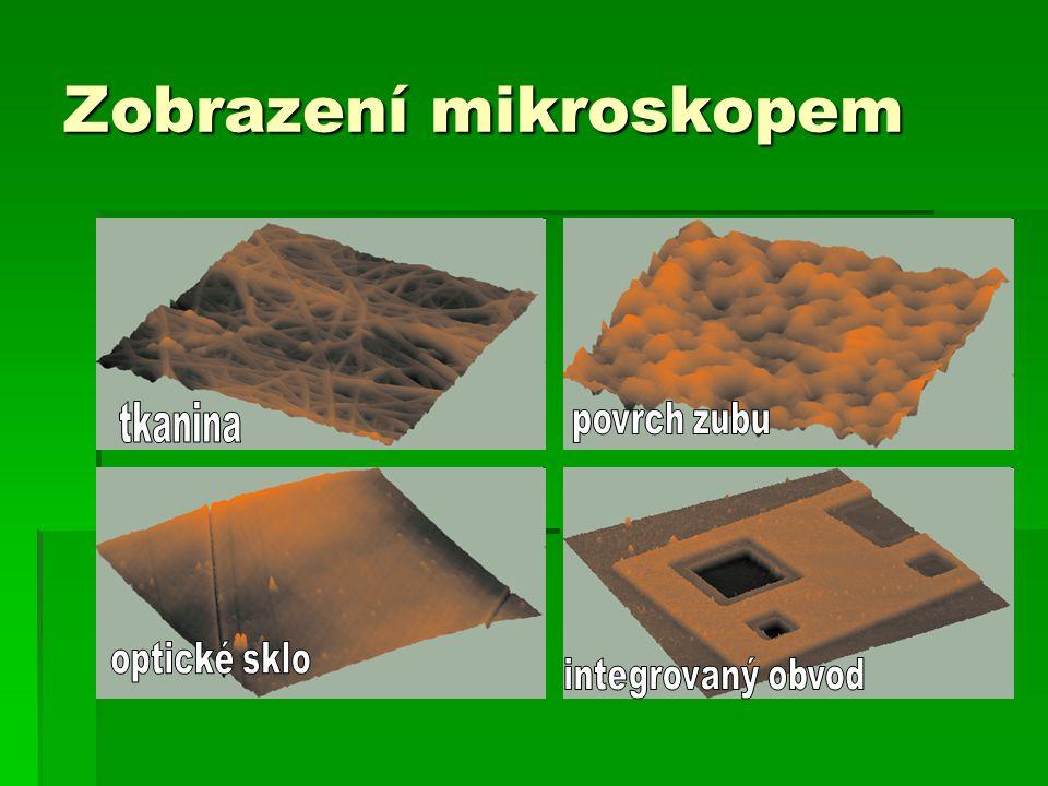 Zobrazení mikroskopem