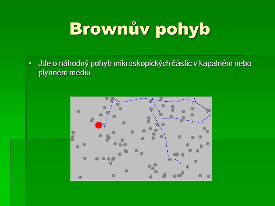 Brownův pohyb  Jde o náhodný pohyb mikroskopických částic v kapalném nebo plynném médiu.
