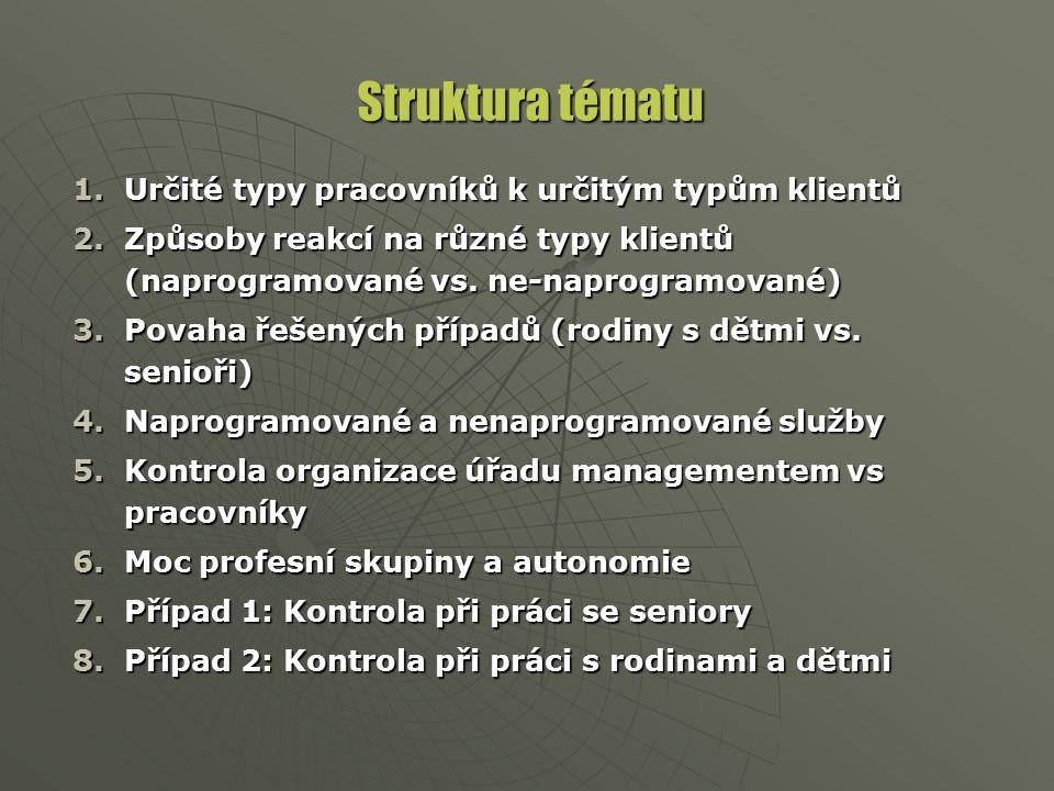 Struktura tématu 1.Určité typy pracovníků k určitým typům klientů 2.Způsoby reakcí na různé typy klientů (naprogramované vs. ne-naprogramované) 3.Pova