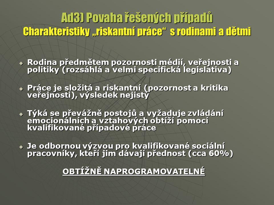 Ad6) Moc profesní skupiny a autonomie - Na čem závisí moc profesní skupiny .