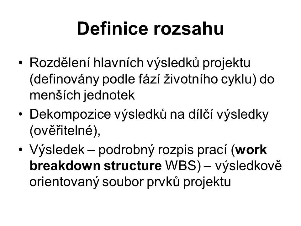 Definice rozsahu Rozdělení hlavních výsledků projektu (definovány podle fází životního cyklu) do menších jednotek Dekompozice výsledků na dílčí výsled