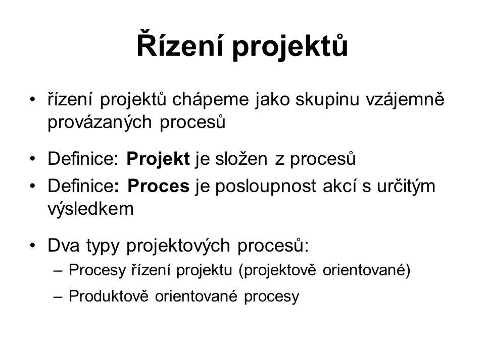 Řízení projektů řízení projektů chápeme jako skupinu vzájemně provázaných procesů Definice: Projekt je složen z procesů Definice: Proces je posloupnos