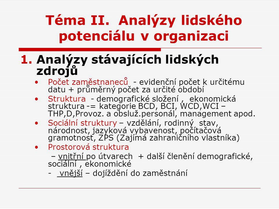 3.8.2015Blok C - Personální analýzy Lekce 8. 11 Struktura personálních analýz Personální analýzy Práce a pracovních míst Lidského potenciálu 1. Stávaj