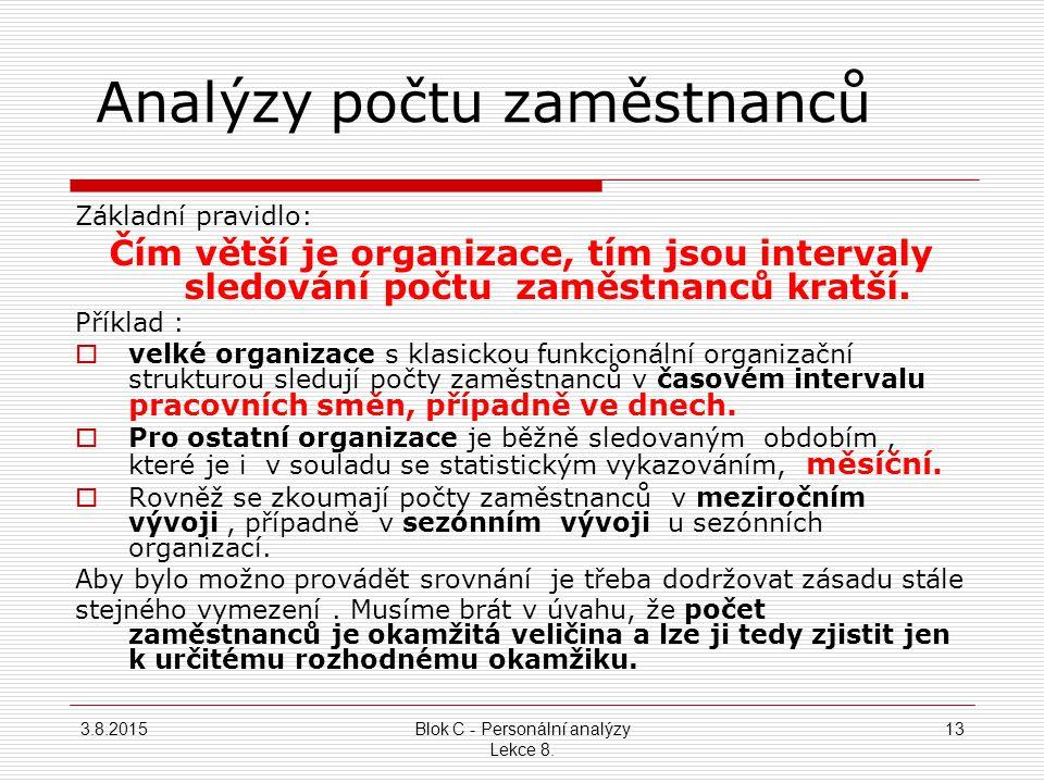 Téma II. Analýzy lidského potenciálu v organizaci 1.Analýzy stávajících lidských zdrojů Počet zaměstnaneců - evidenční počet k určitému datu + průměrn