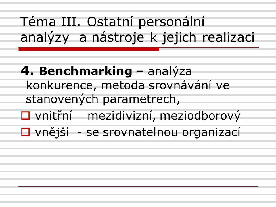 Téma III. Ostatní personální analýzy a nástroje k jejich realizaci 2. Analýzy trhu práce a personální marketing Zavedení marketingových činností do ob