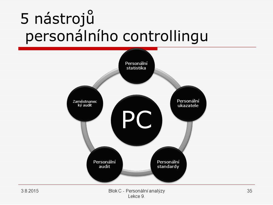 Kontrolní nástroje Personální controlling – jeden z nástrojů strategického řízení Sleduje 5 základních ukazatelů :  vývoj a struktura personálních ná
