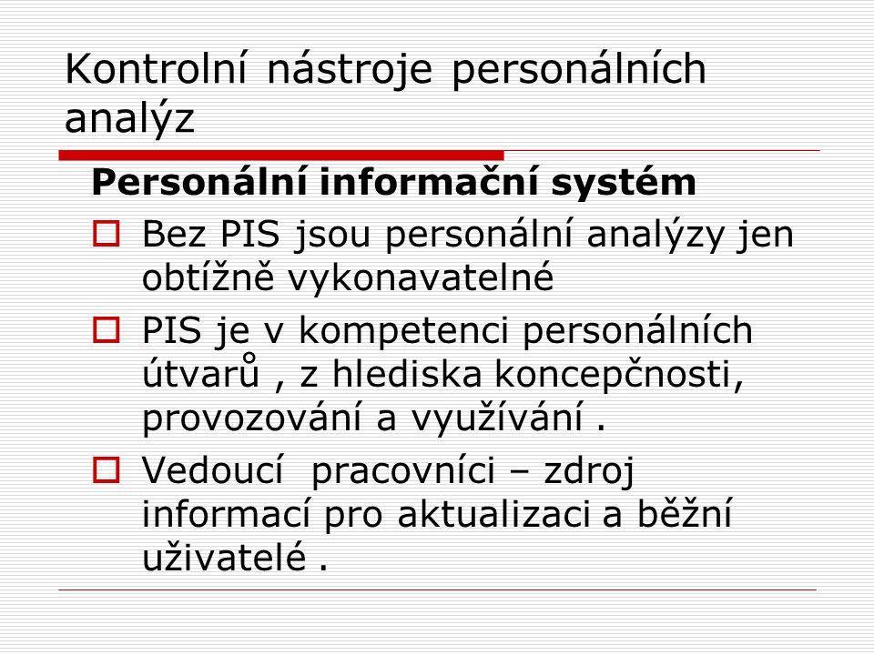 5 nástrojů personálního controllingu PC Personální statistika Personální ukazatele Personální standardy Personální audit Zaměstnanec ký audit 3.8.2015