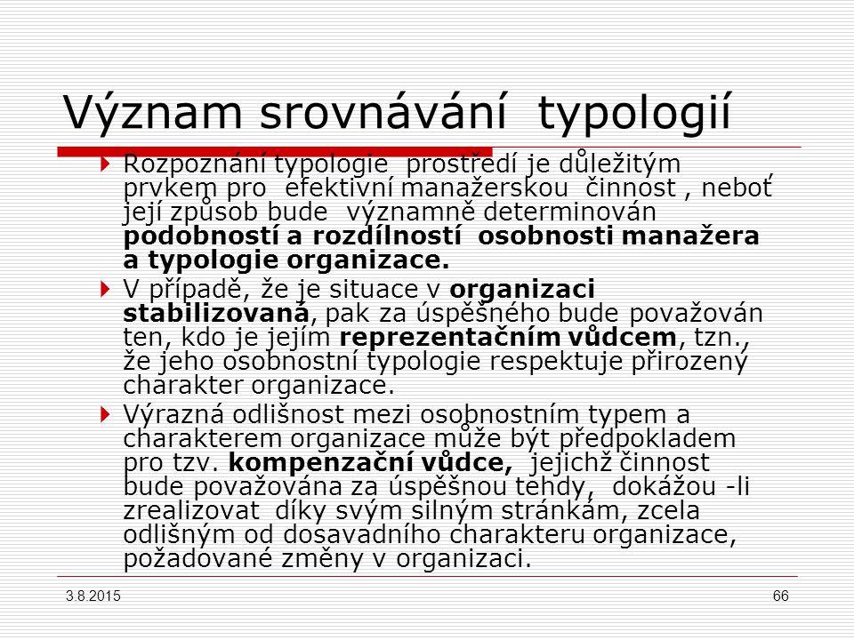 Charakteristika prostředí ISTJ (Voják 6%) Zaměstnanec v průmyslu Justice Státní instituce ISFJ (Obětavec 5%) Pedagogická sféra INFJ ( Tajemný vlivný 1