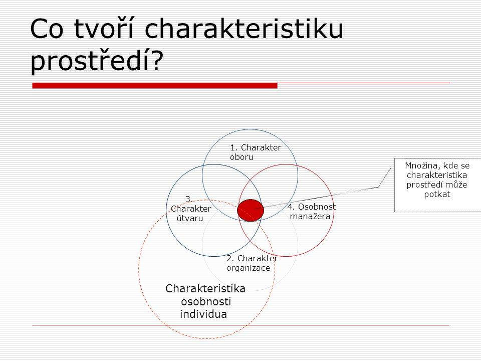 68 Komparace osobnostní typologie a charakteristiky prostředí – kompenzační vůdce 3.8.2015