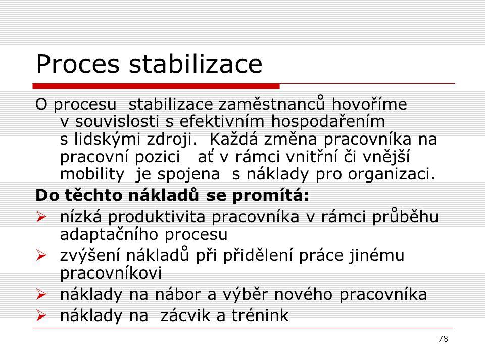 77 Proces stabilizace  Na stabilizaci pracovníků v organizaci mají vliv uplatněné motivační faktory a jejich jednotlivé aspekty jako je systém odměňo
