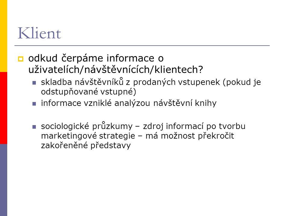 Klient  odkud čerpáme informace o uživatelích/návštěvnících/klientech.