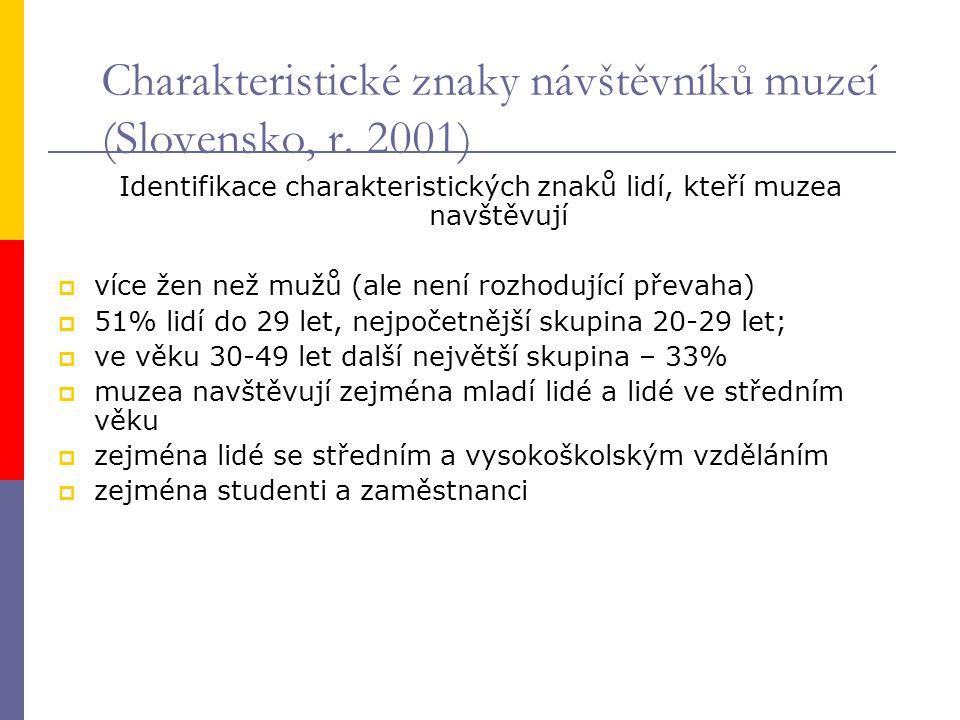 Charakteristické znaky návštěvníků muzeí (Slovensko, r.