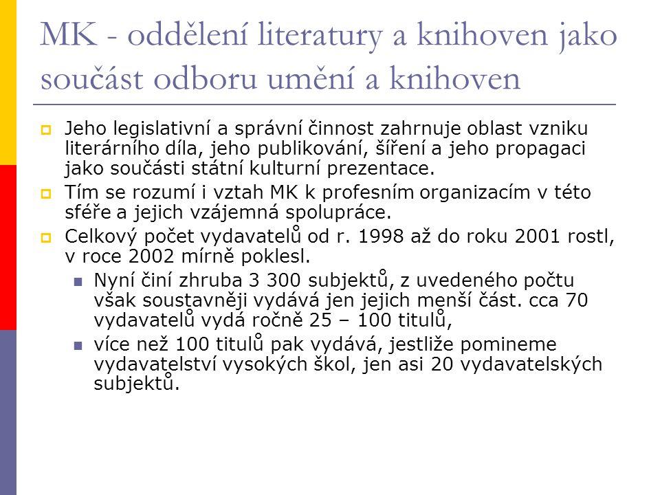 MK - oddělení literatury a knihoven jako součást odboru umění a knihoven  Jeho legislativní a správní činnost zahrnuje oblast vzniku literárního díla, jeho publikování, šíření a jeho propagaci jako součásti státní kulturní prezentace.