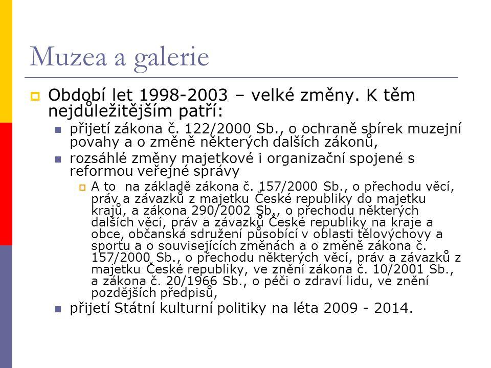 Muzea a galerie  Období let 1998-2003 – velké změny.