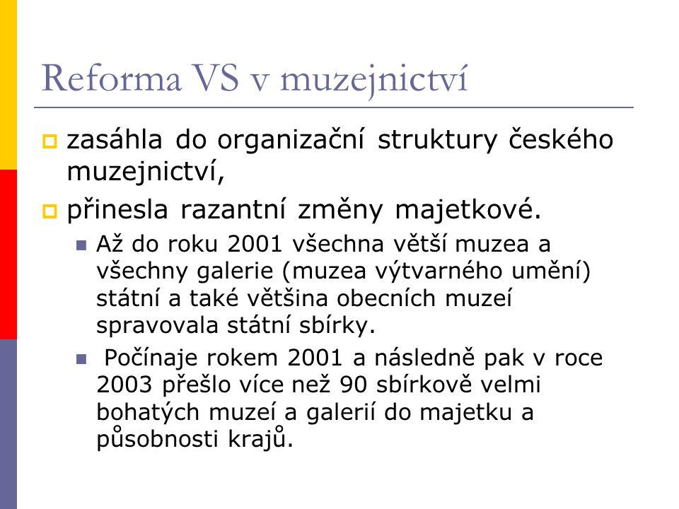 Reforma VS v muzejnictví  zasáhla do organizační struktury českého muzejnictví,  přinesla razantní změny majetkové.