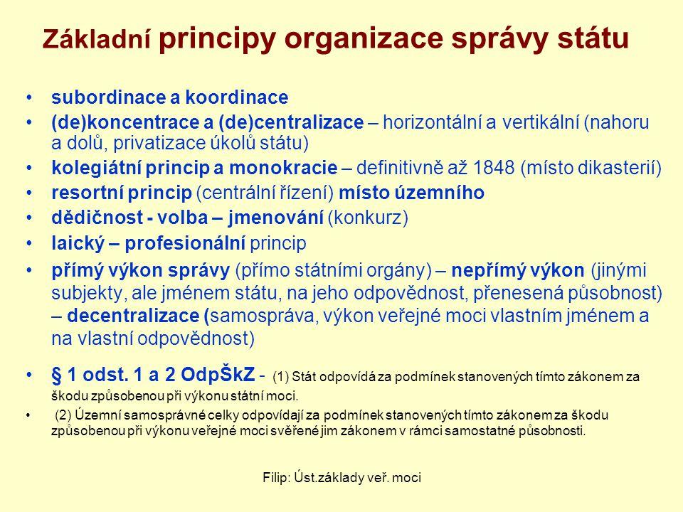 Základní principy organizace správy státu subordinace a koordinace (de)koncentrace a (de)centralizace – horizontální a vertikální (nahoru a dolů, priv