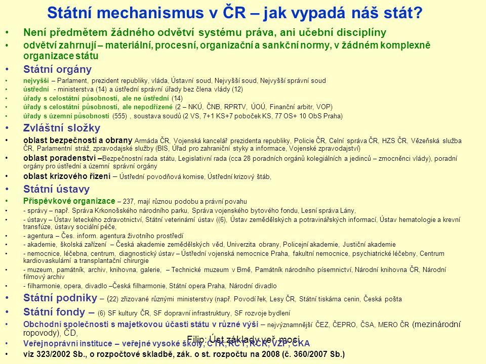 Filip: Úst.základy veř. moci Státní mechanismus v ČR – jak vypadá náš stát? Není předmětem žádného odvětví systému práva, ani učební disciplíny odvětv